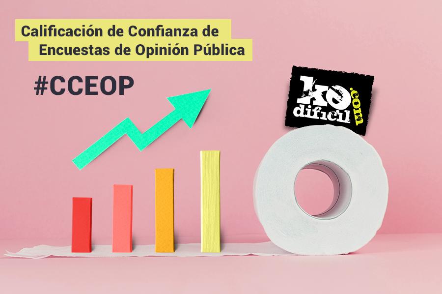Calificación de Confianza de Encuestas de Opinión Pública (CCEOP)